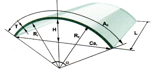 Technical Diagram of Curved Glass
